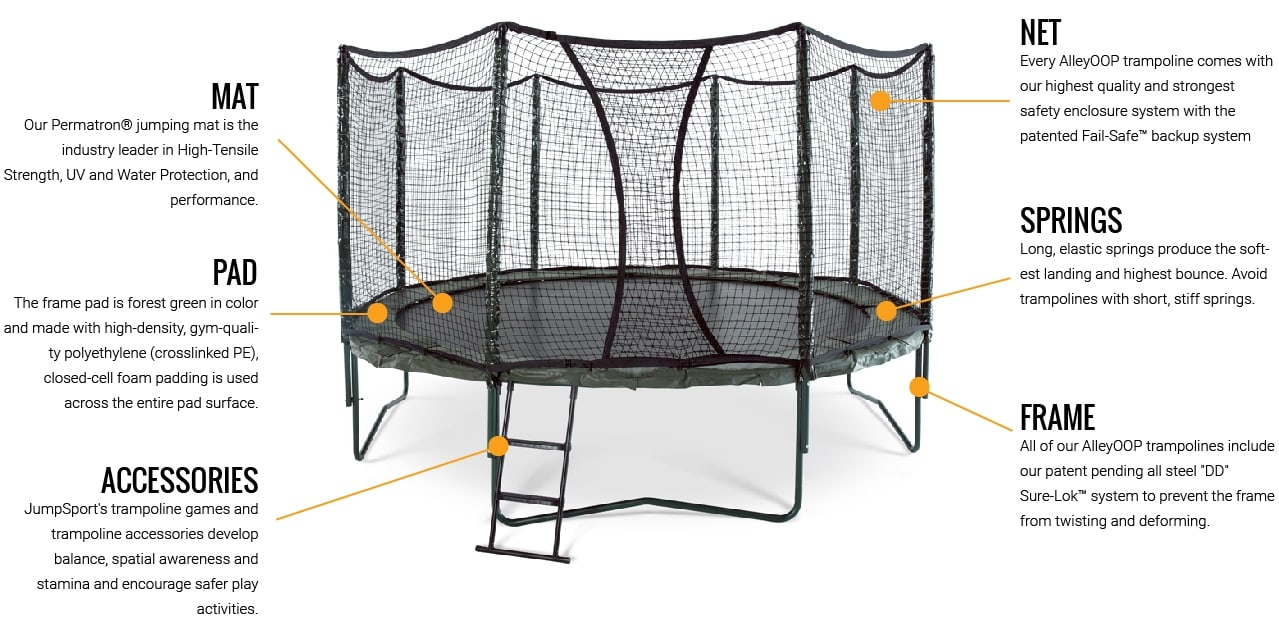 alleyoop-trampoline-features-updated